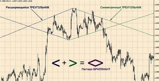 Курс торговли бинарные опционы что выбрать 1