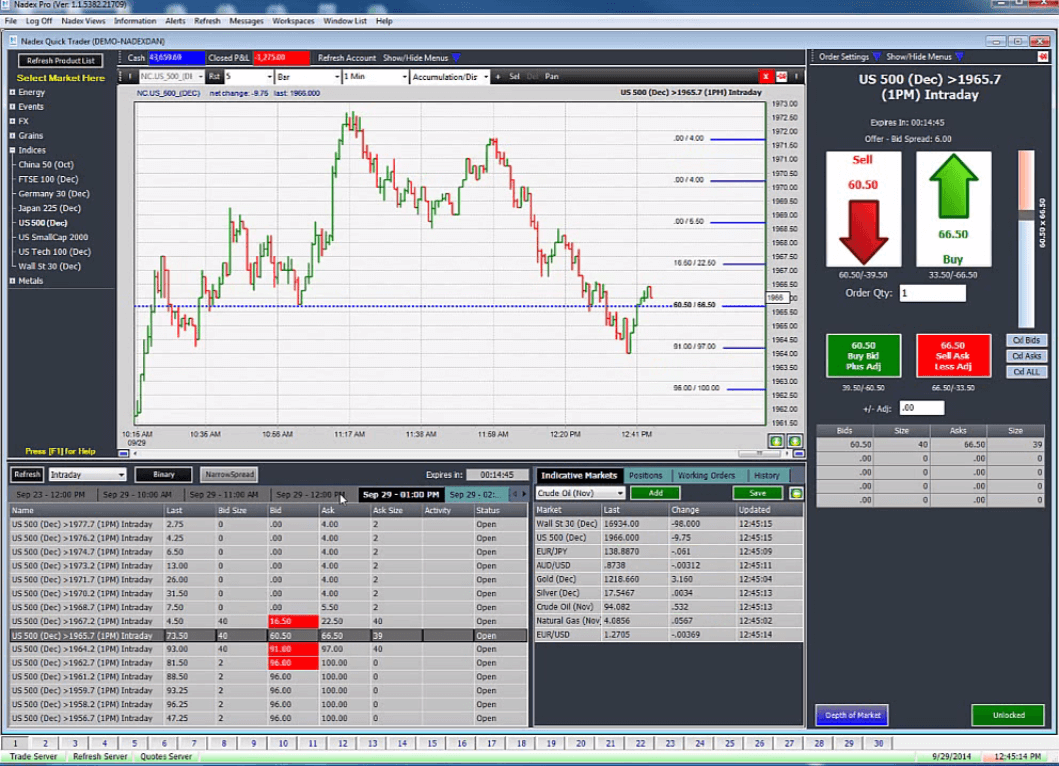 binary options on nadex